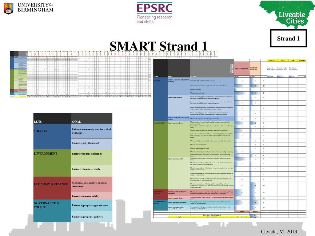 Strand 1 Cavada, M. 2019 SMART Strand 1