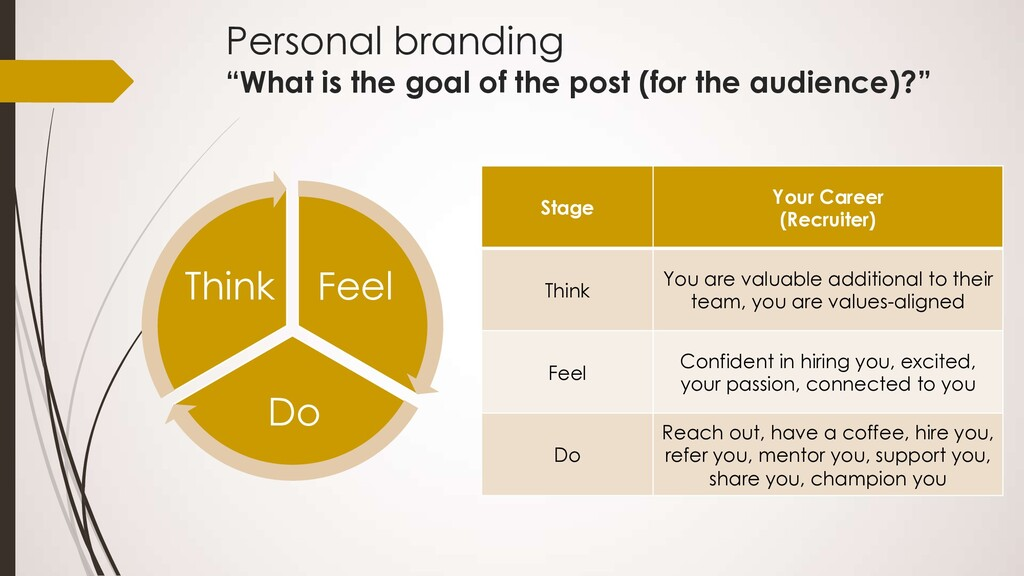 """Personal branding """"What is the goal of the post..."""