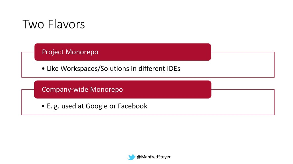 @ManfredSteyer Two Flavors • Like Workspaces/So...