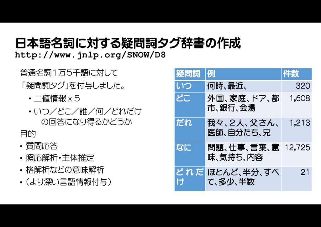 日本語名詞に対する疑問詞タグ辞書の作成 http://www.jnlp.org/SNOW/D8...