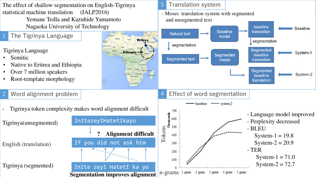 The effect of shallow segmentation on English-T...