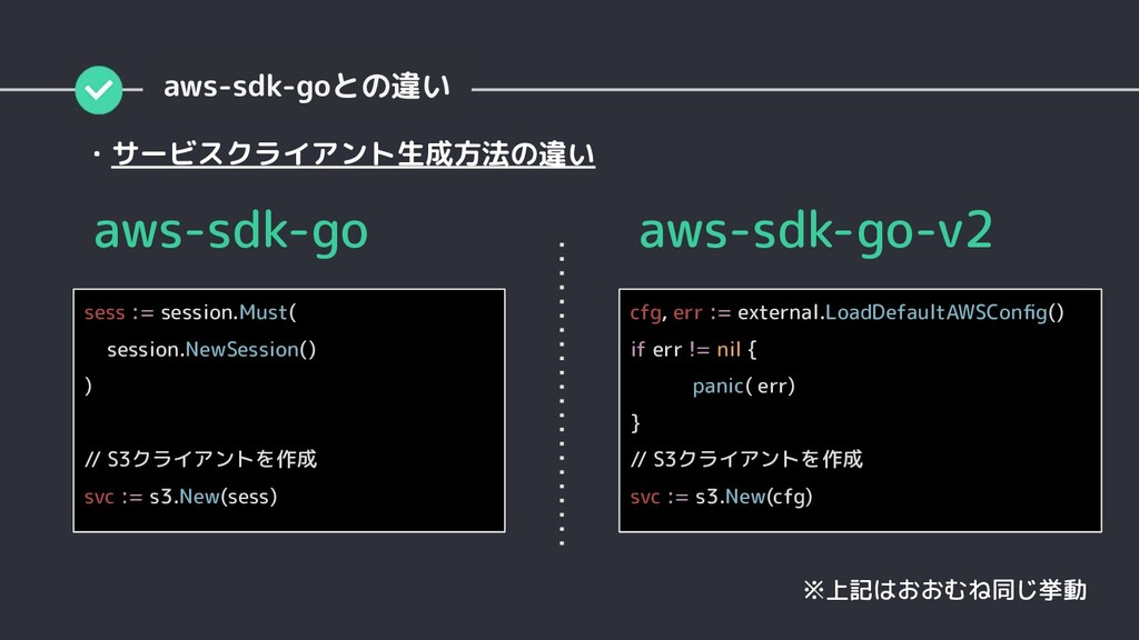 aws-sdk-go sess := session.Must( session.NewSes...