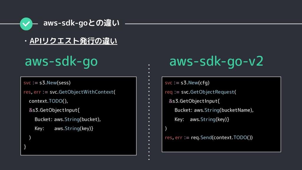 aws-sdk-go svc := s3.New(sess) res, err := svc....