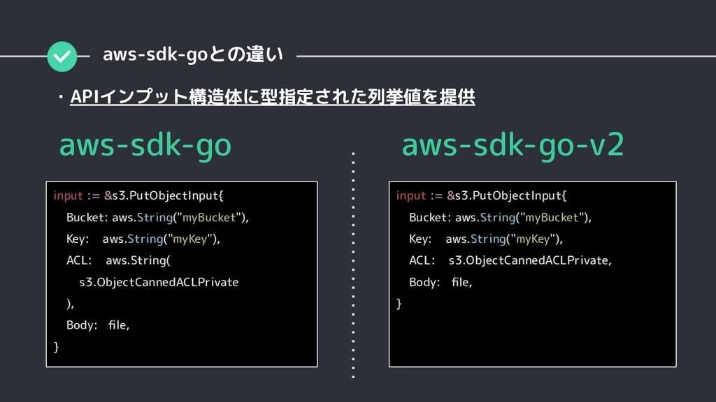 aws-sdk-go input := &s3.PutObjectInput{ Bucket:...