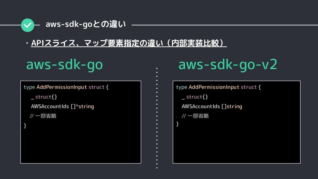 aws-sdk-go type AddPermissionInput struct { _ s...