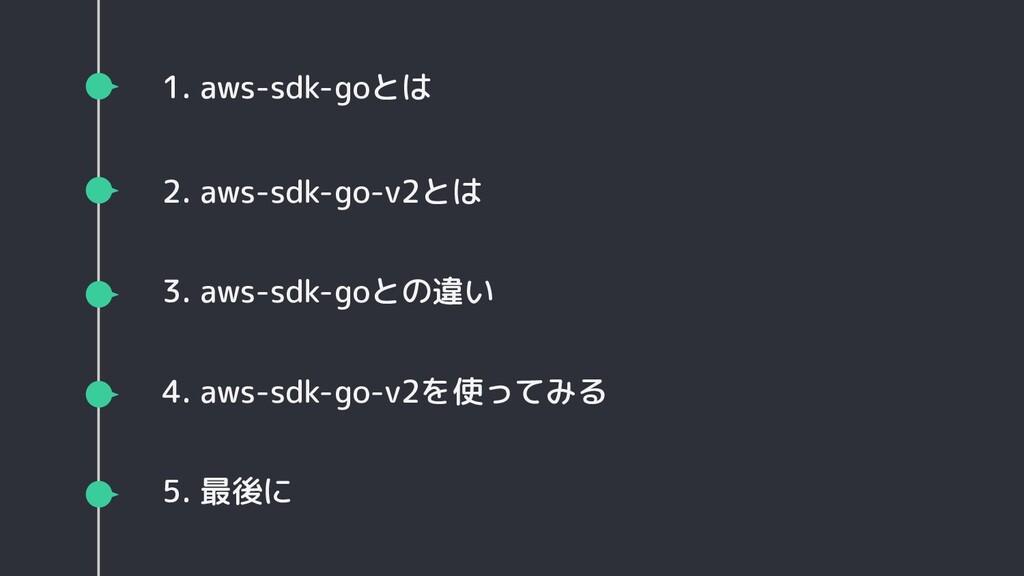 1. aws-sdk-goとは 2. aws-sdk-go-v2とは 3. aws-sdk-g...