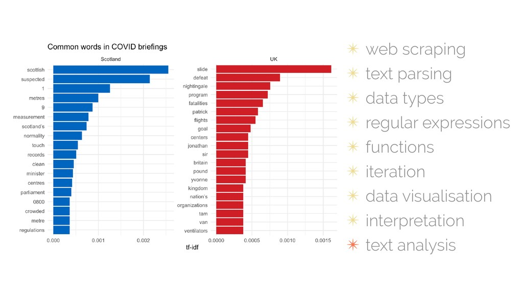 ✴ web scraping   ✴ text parsing   ✴ data types ...