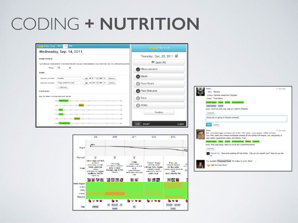 CODING + NUTRITION