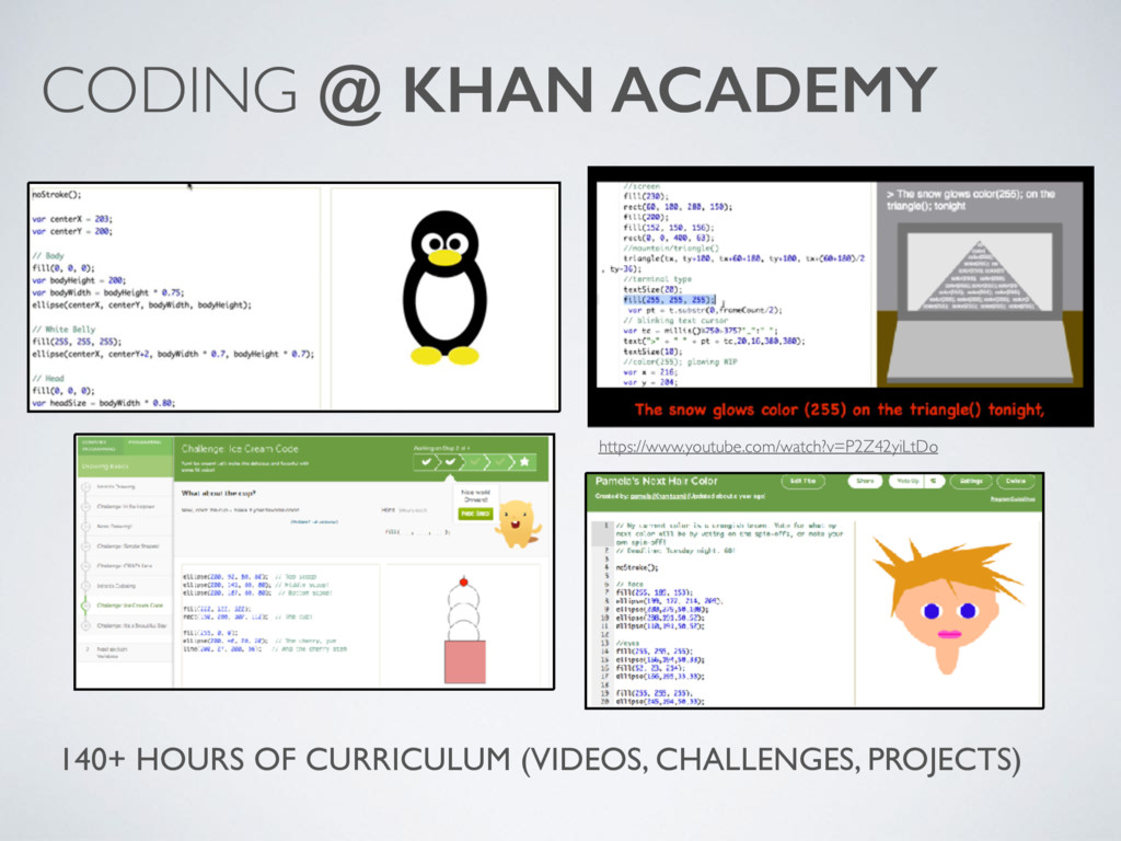 140+ HOURS OF CURRICULUM (VIDEOS, CHALLENGES, P...