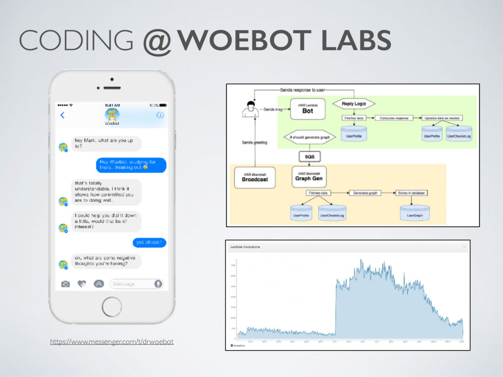 CODING @ WOEBOT LABS https://www.messenger.com/...