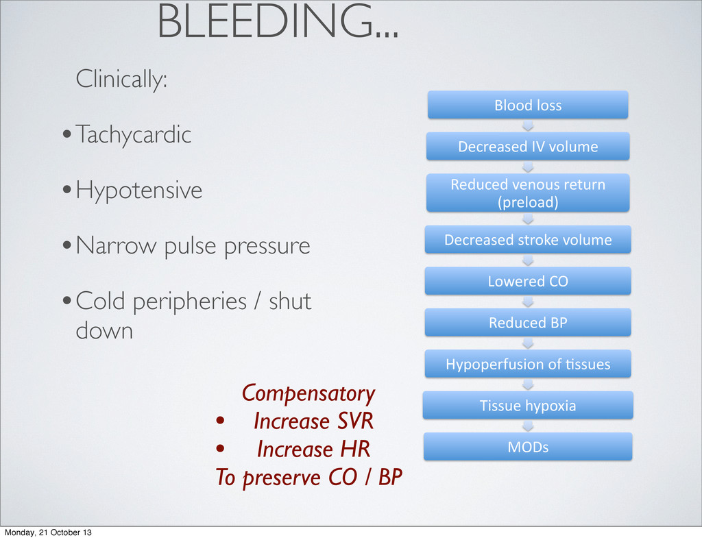 BLEEDING... Clinically: •Tachycardic •Hypotensi...