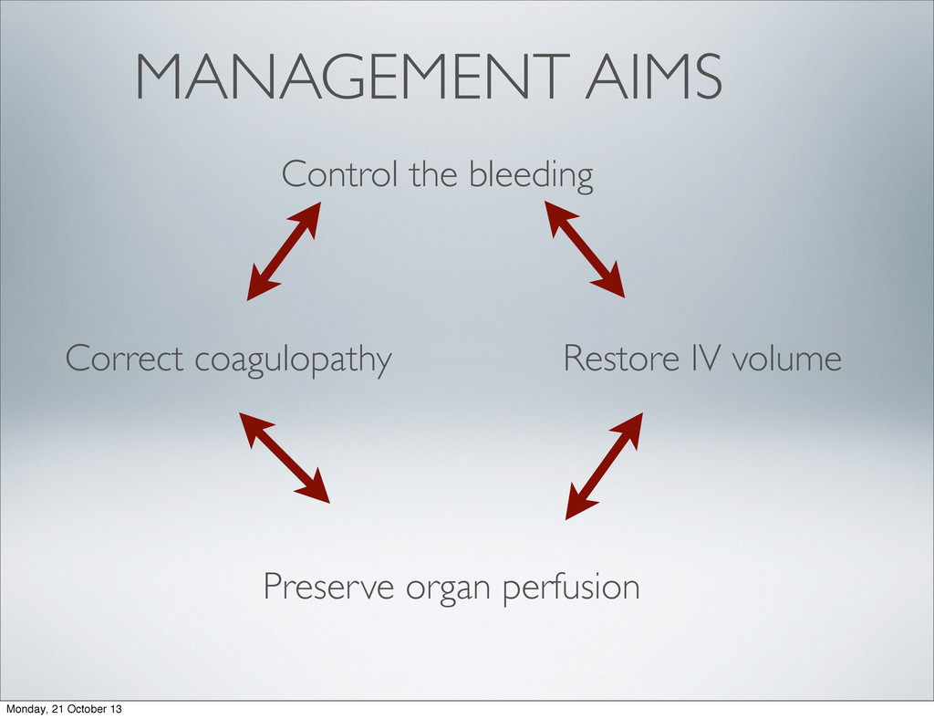 Control the bleeding Restore IV volume Correct ...