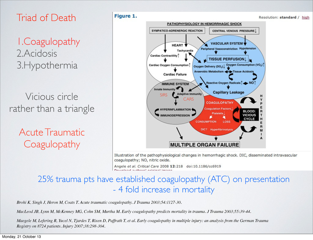 Triad of Death 1.Coagulopathy 2.Acidosis 3.Hypo...