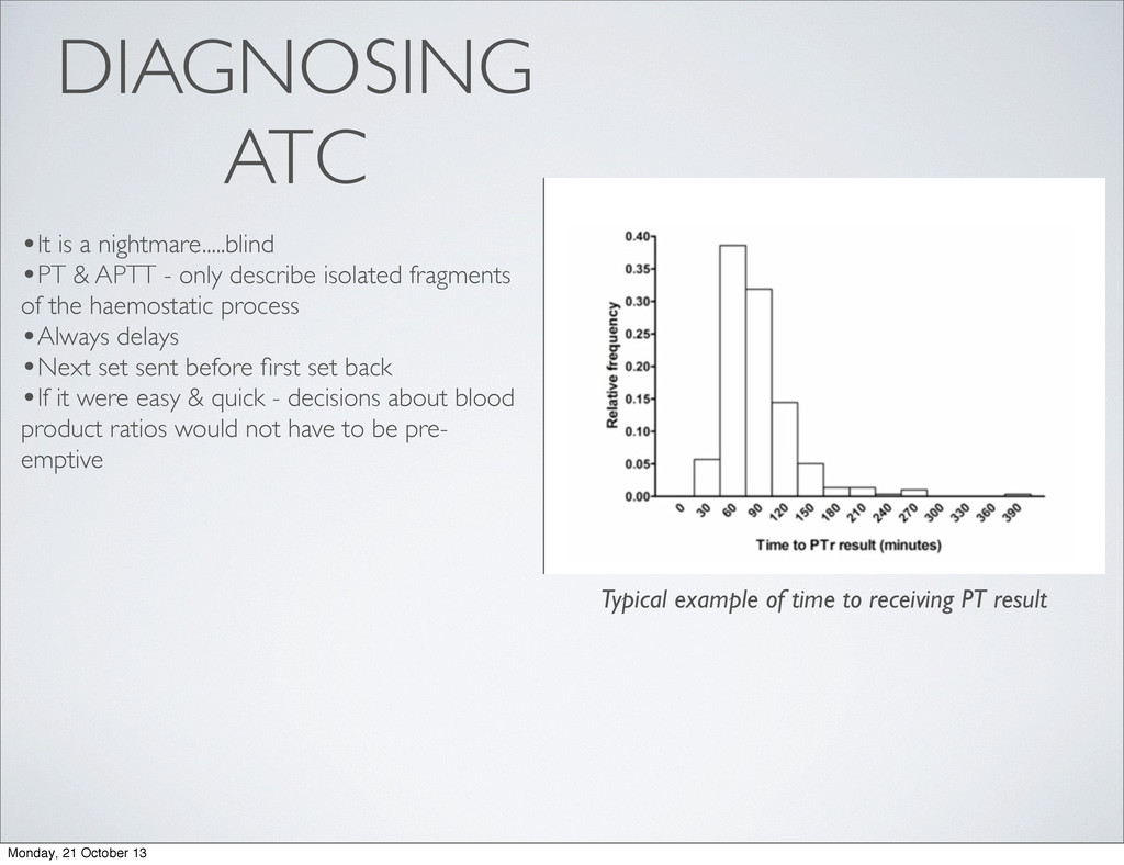 DIAGNOSING ATC •It is a nightmare.....blind •PT...