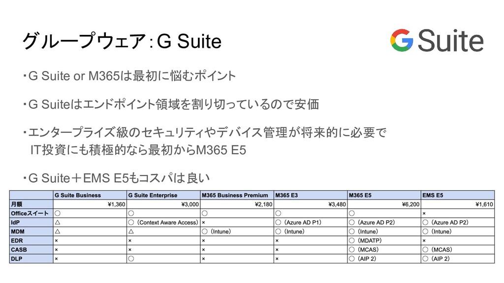 グループウェア:G Suite ・G Suite or M365は最初に悩むポイント ・G S...