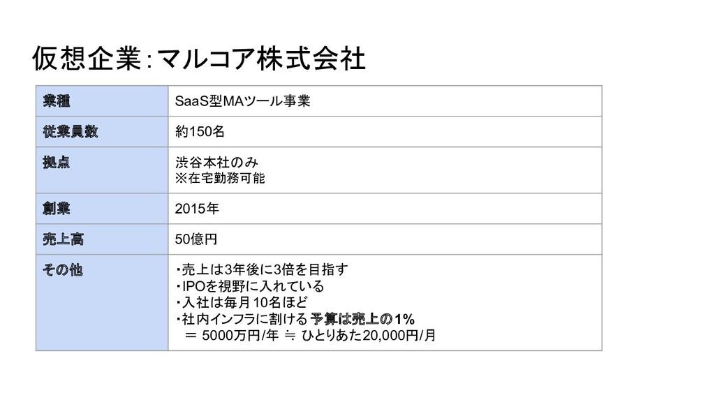仮想企業:マルコア株式会社 業種 SaaS型MAツール事業 従業員数 約150名 拠点 渋谷本...