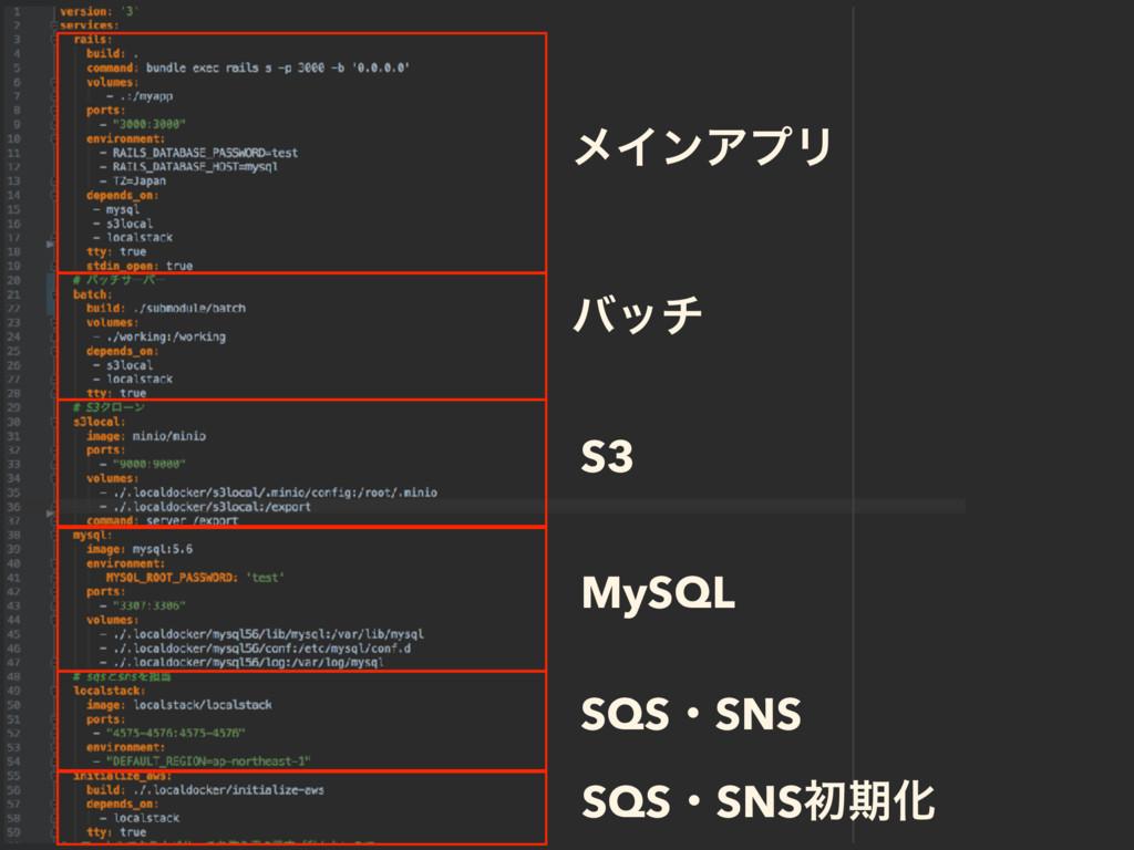 ϝΠϯΞϓϦ όον S3 MySQL SQSɾSNS SQSɾSNSॳظԽ