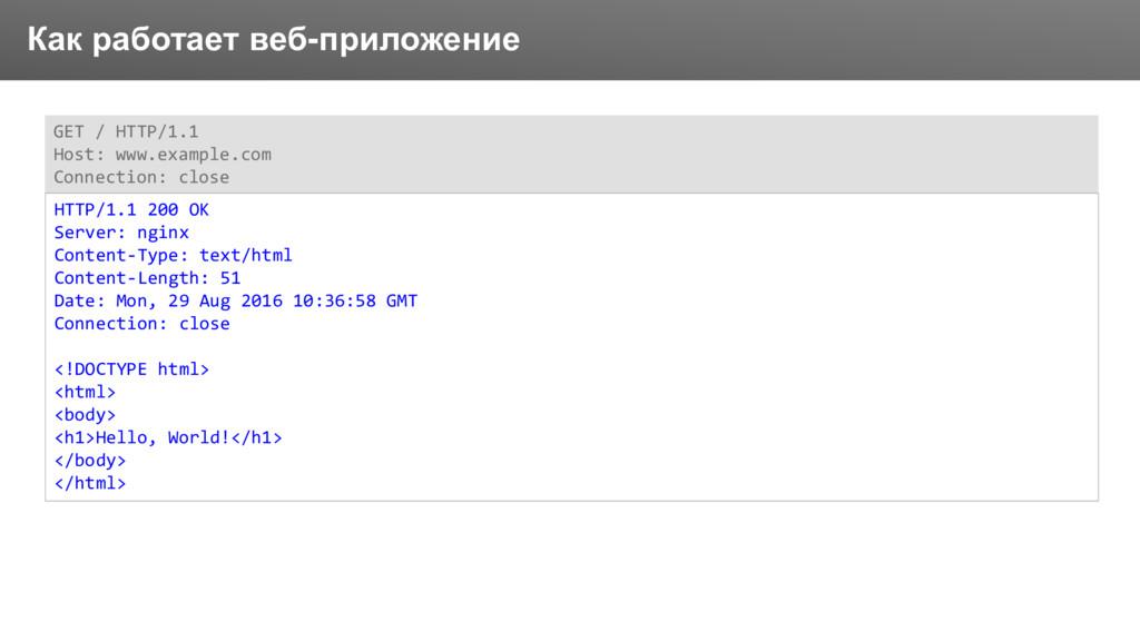 Заголовок Как работает веб-приложение GET / HTT...