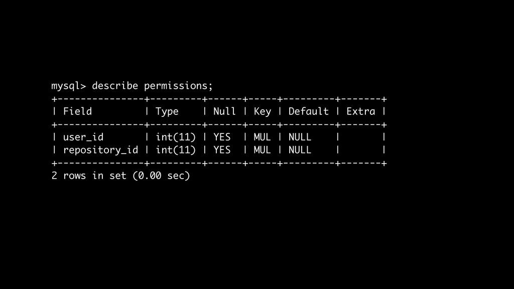 ! ! mysql> describe permissions; +-------------...