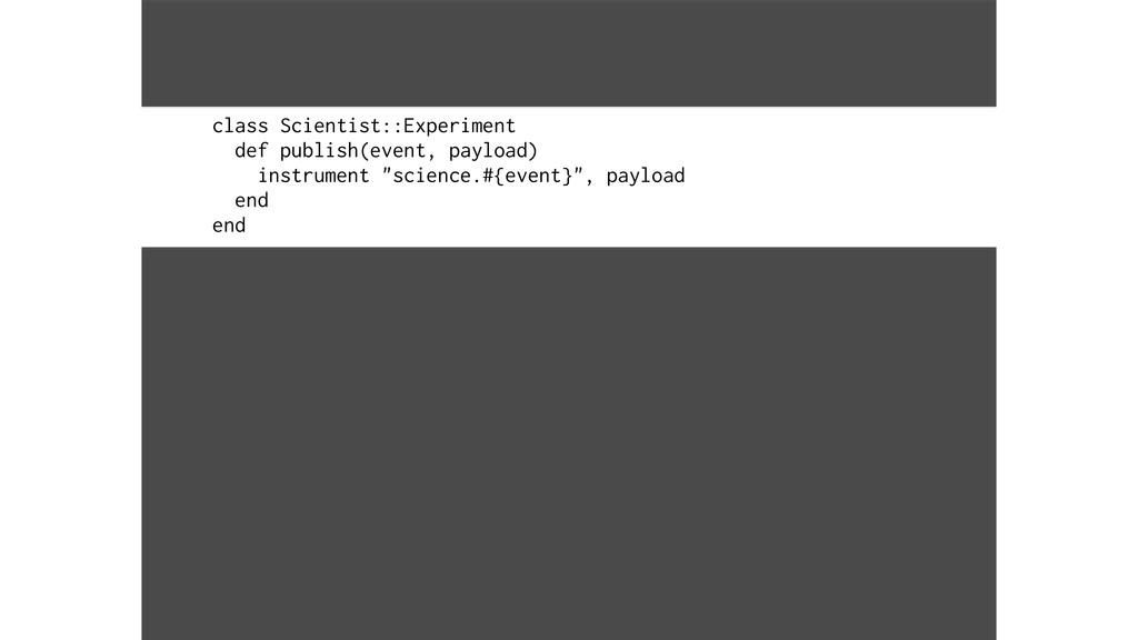 class Scientist::Experiment def publish(event, ...