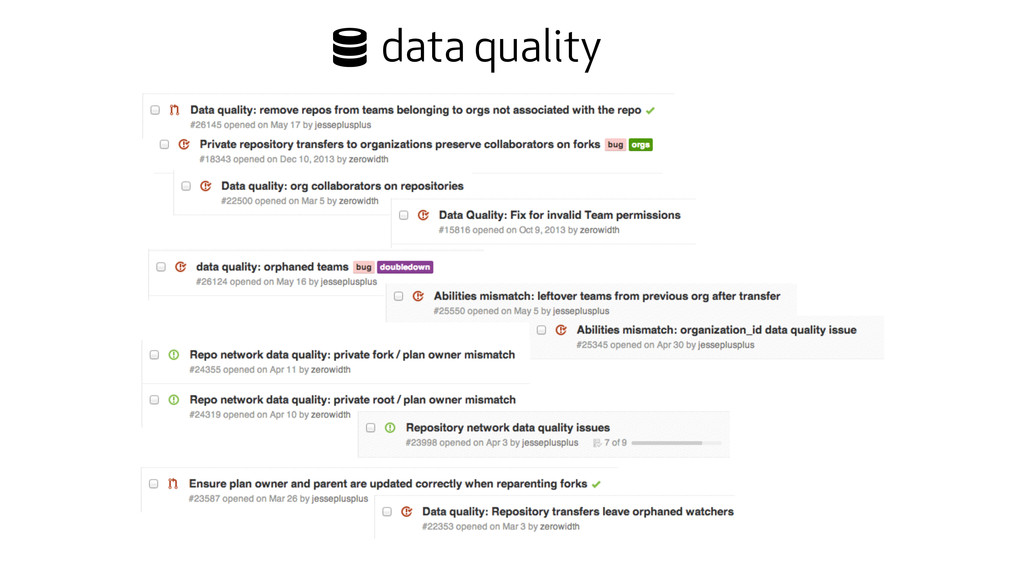 ' data quality
