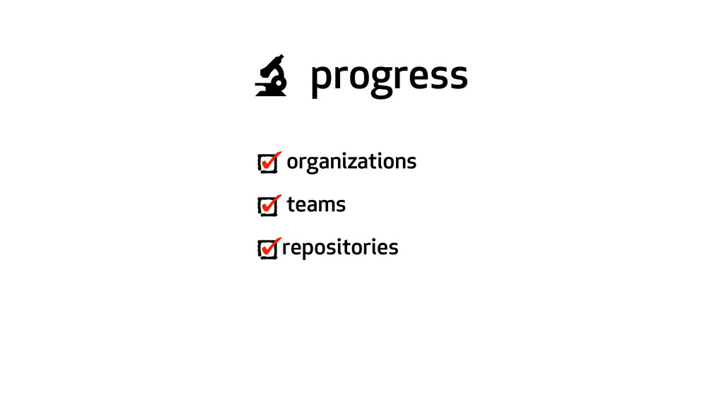) progress organizations teams repositories