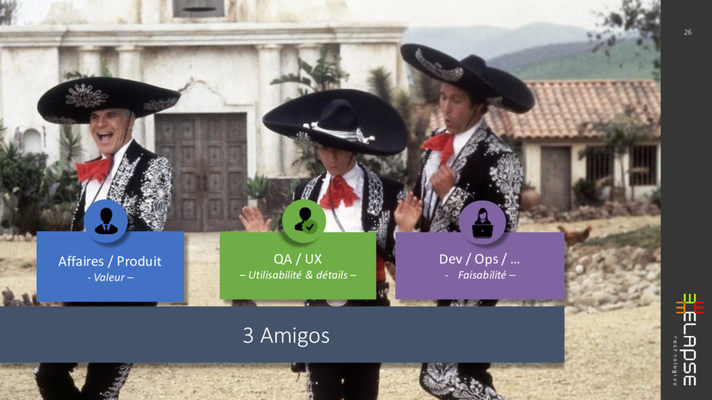 3 Amigos 26 Affaires / Produit - Valeur – Dev /...
