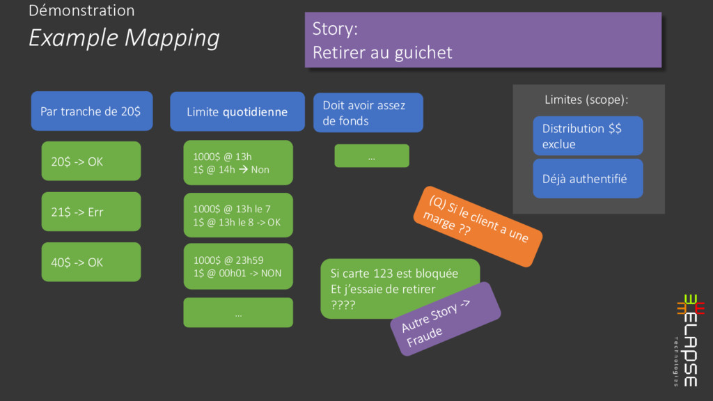 Démonstration Example Mapping Story: Retirer au...