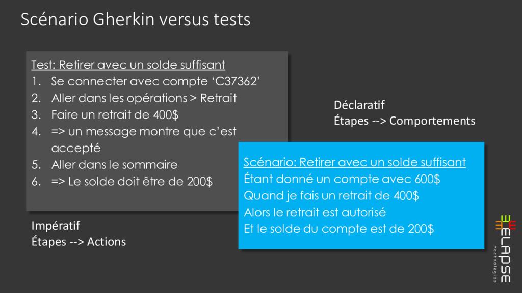 Scénario Gherkin versus tests Test: Retirer ave...