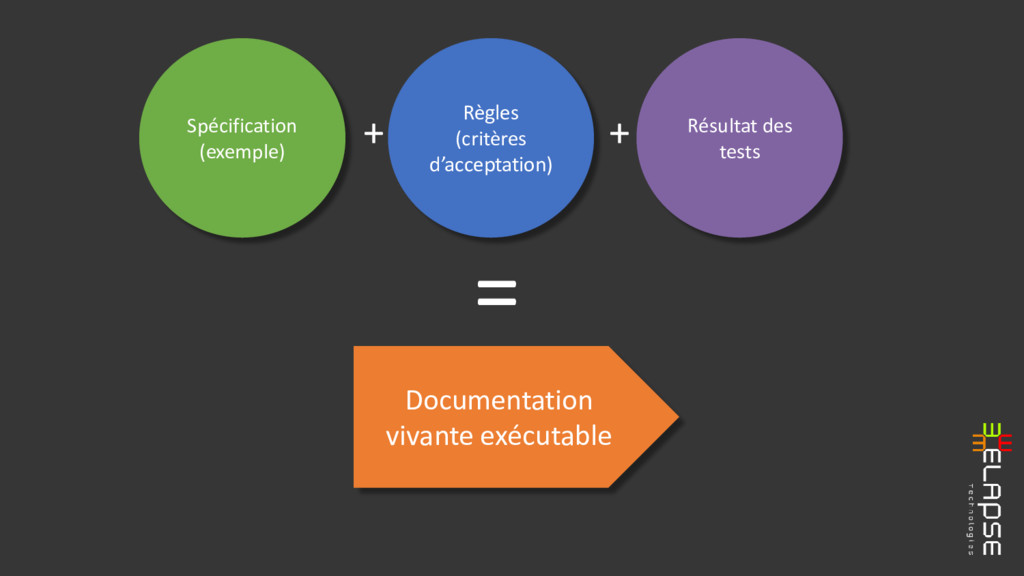 Spécification (exemple) Documentation vivante e...