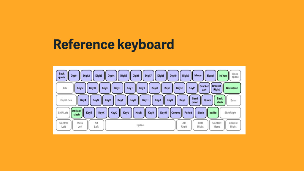 Reference keyboard
