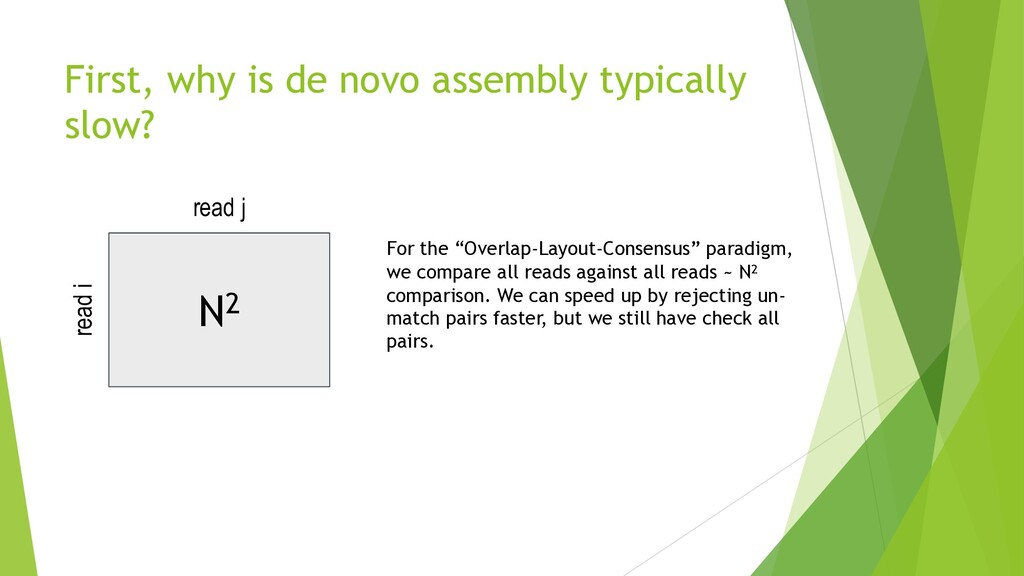 First, why is de novo assembly typically slow? ...