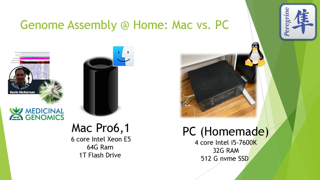 Genome Assembly @ Home: Mac vs. PC Mac Pro6,1 6...