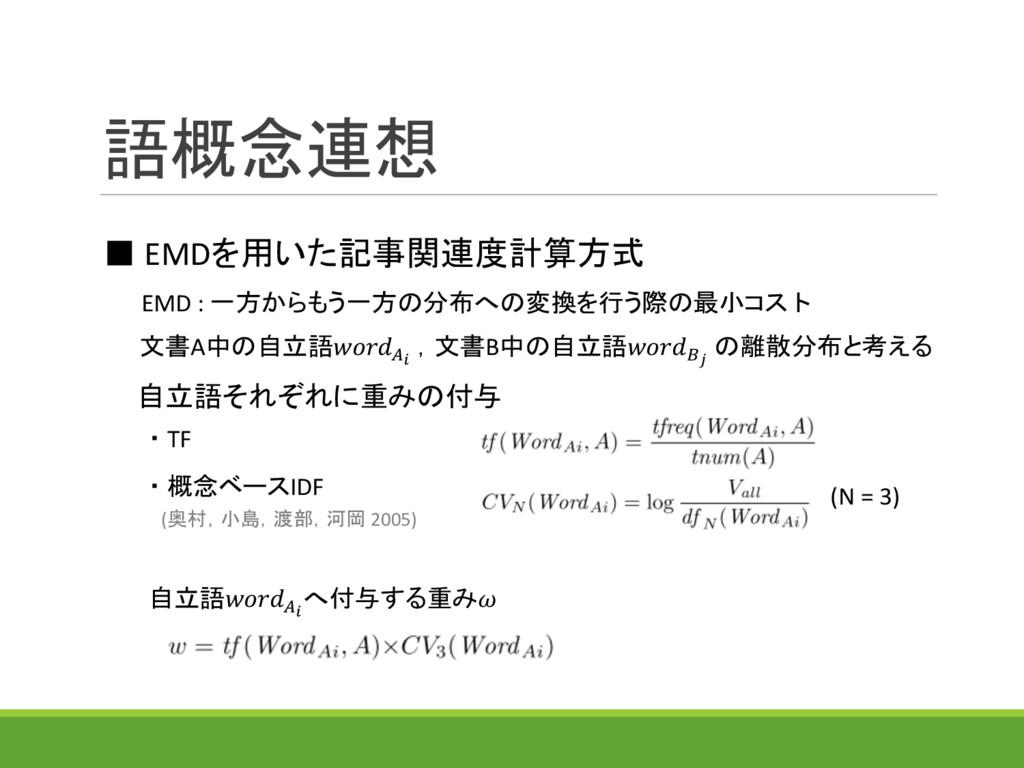 語概念連想 ■ EMDを用いた記事関連度計算方式 文書A中の自立語23 ,文書B中の自立語45...