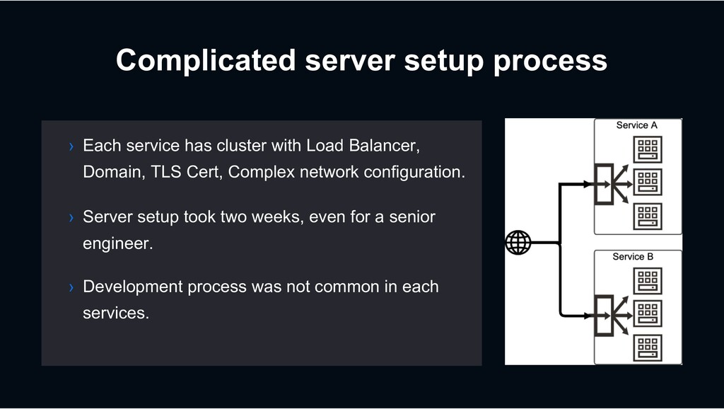 Complicated server setup process › Server setup...