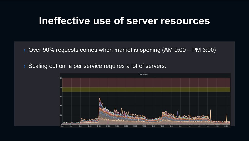 Ineffective use of server resources › Over 90% ...