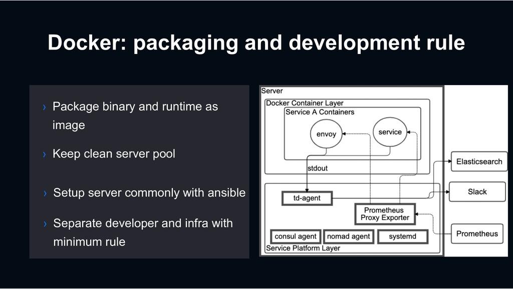 Docker: packaging and development rule › Setup ...