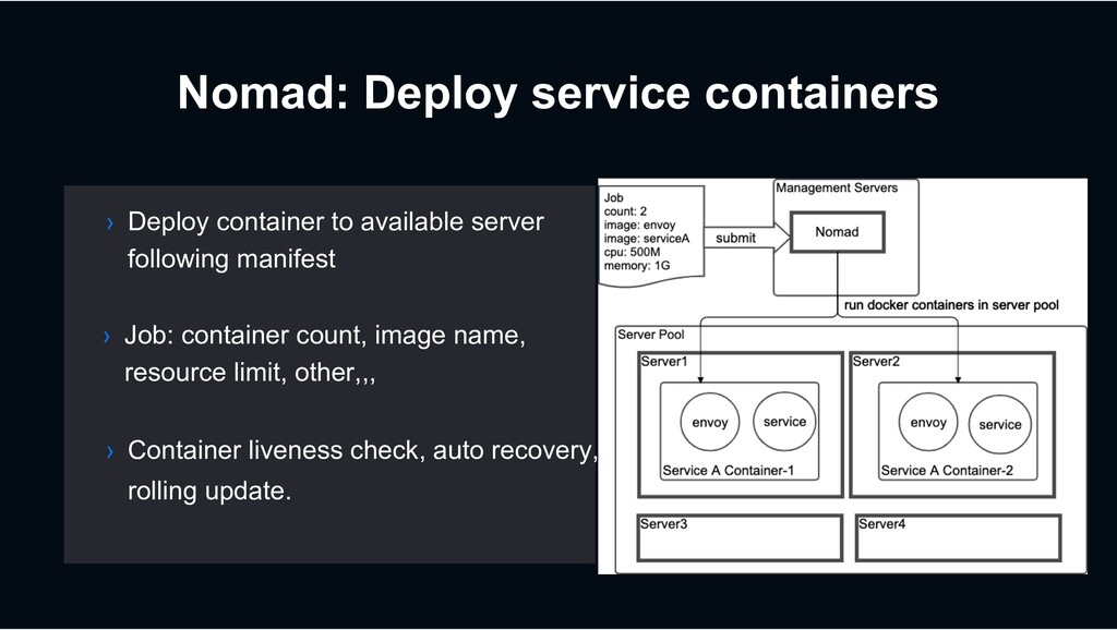 Nomad: Deploy service containers › Deploy conta...