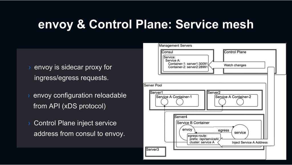 envoy & Control Plane: Service mesh › envoy is ...