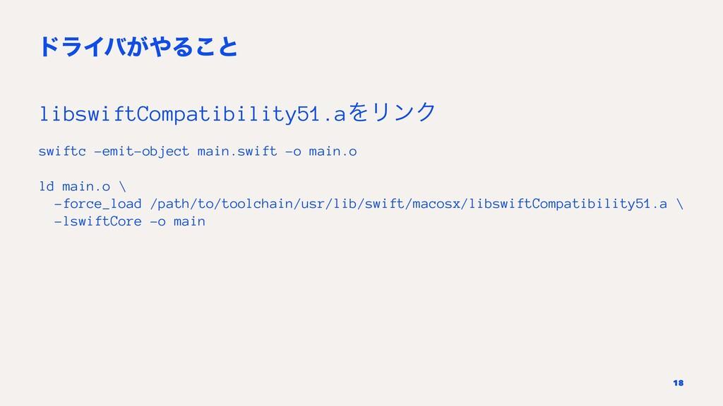 υϥΠό͕Δ͜ͱ libswiftCompatibility51.aΛϦϯΫ swiftc ...