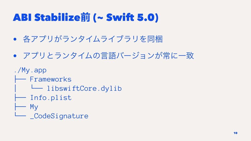 ABI Stabilizeલ (~ Swift 5.0) • ֤ΞϓϦ͕ϥϯλΠϜϥΠϒϥϦΛ...