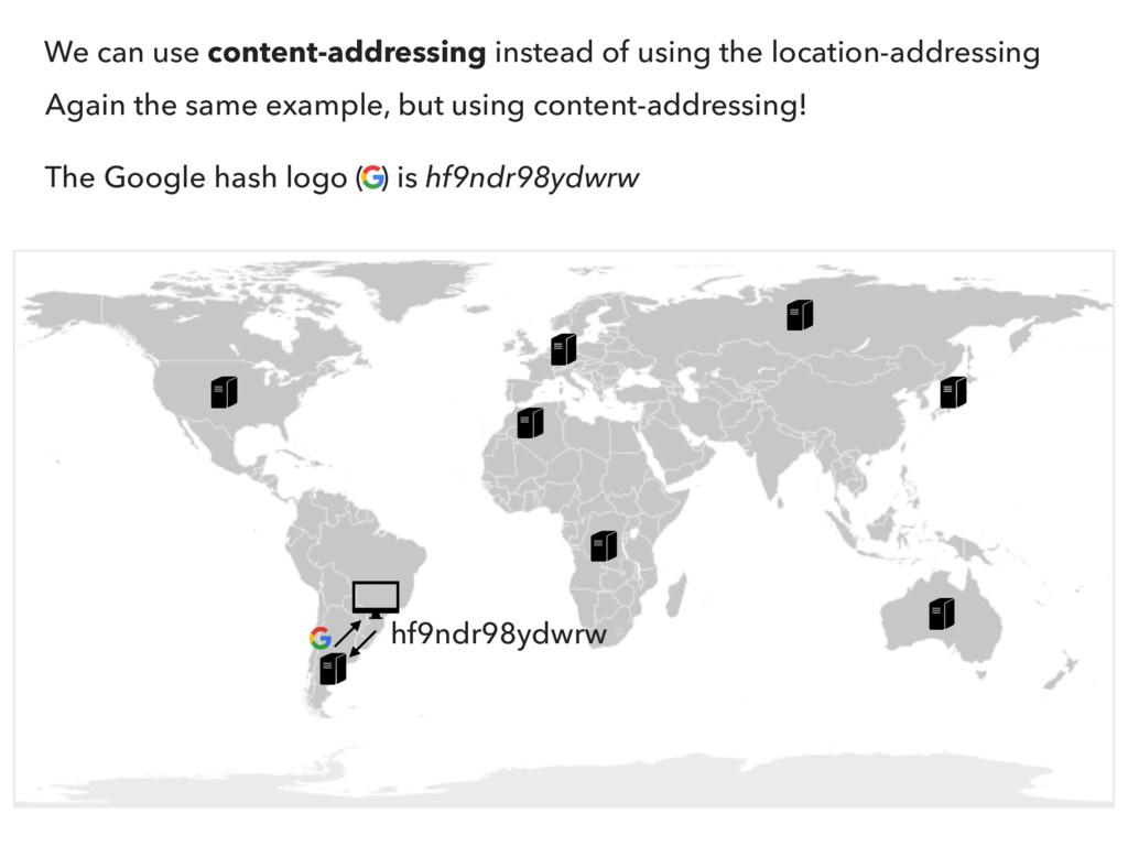 The Google hash logo ( ) is hf9ndr98ydwrw We ca...