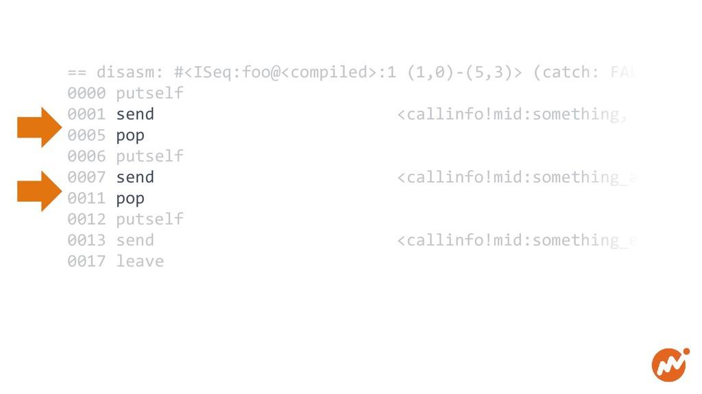 == disasm: #<ISeq:foo@<compiled>:1 (1,0)-(5,3)>...