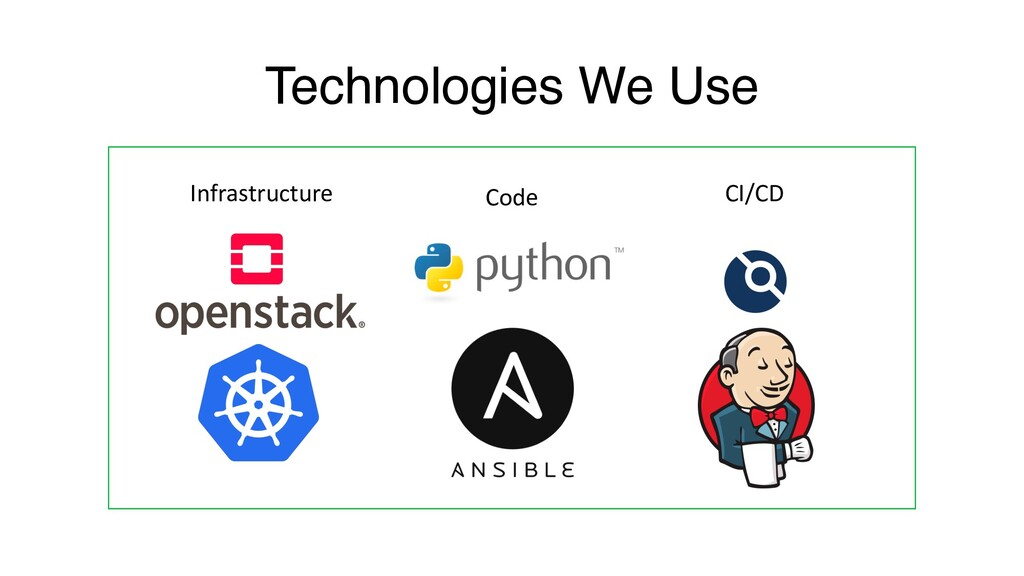 Technologies We Use Infrastructure Code CI/CD