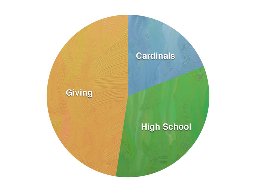 Giving High School Cardinals