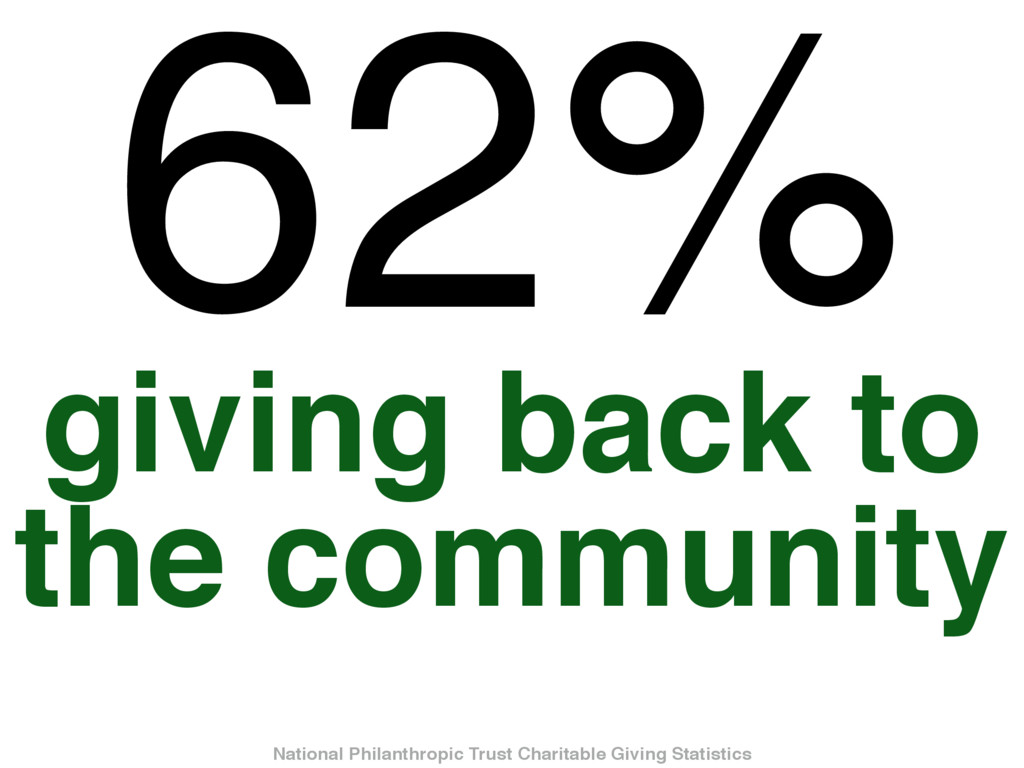 62% giving back to the community National Phila...