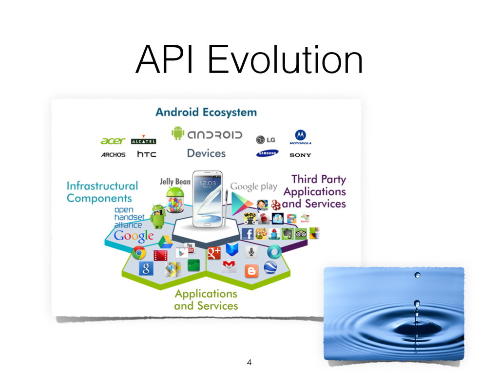API Evolution 4