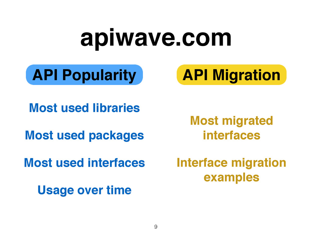 9 API Popularity Most used libraries! Most used...