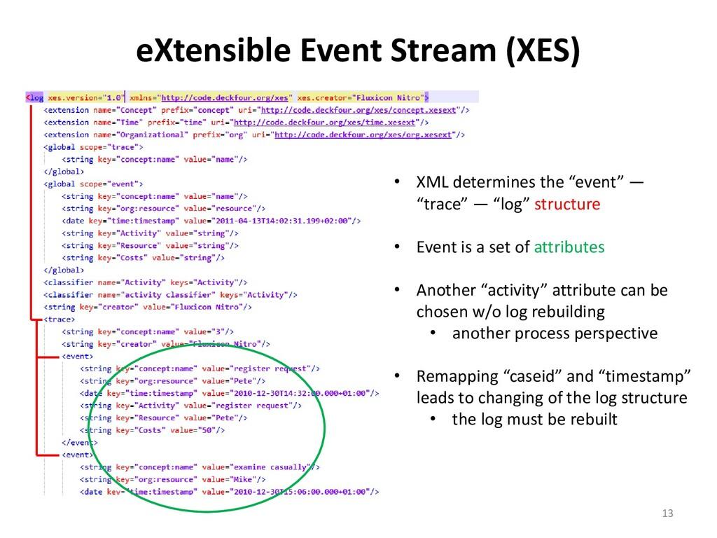 eXtensible Event Stream (XES) 13 • XML determin...