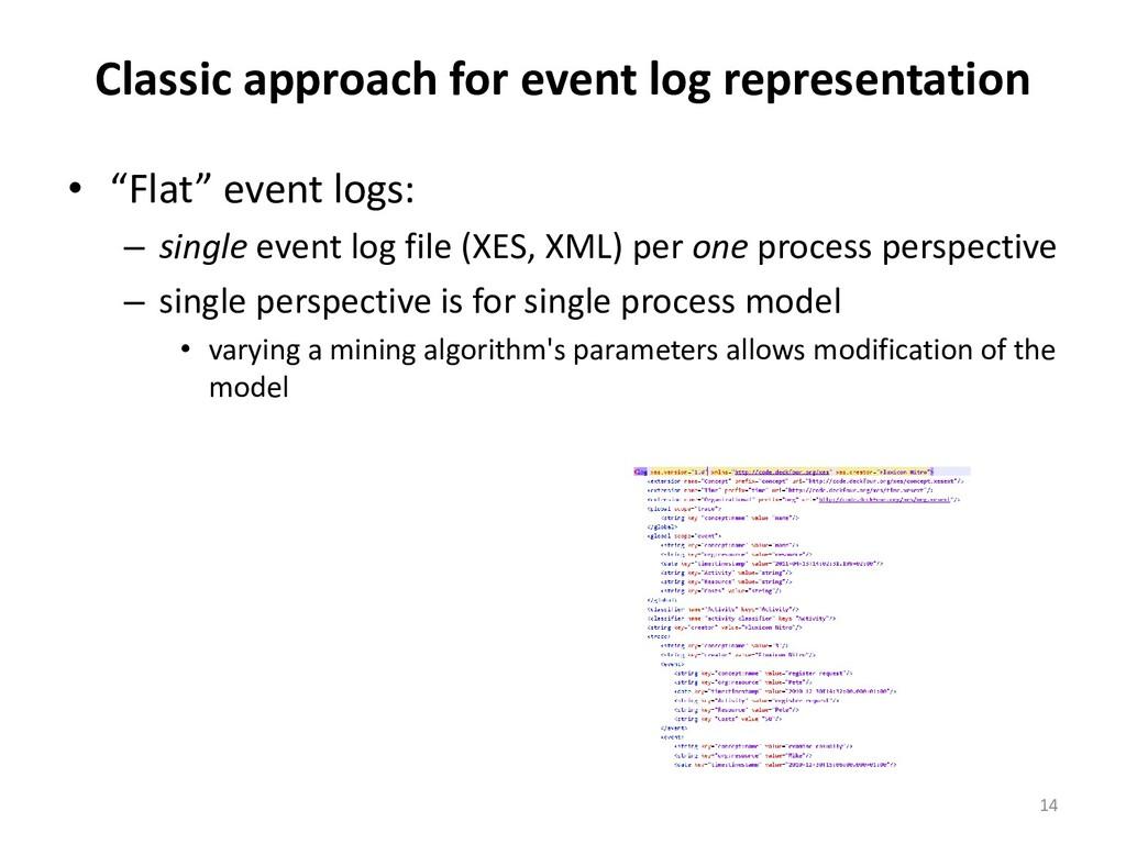 Classic approach for event log representation •...